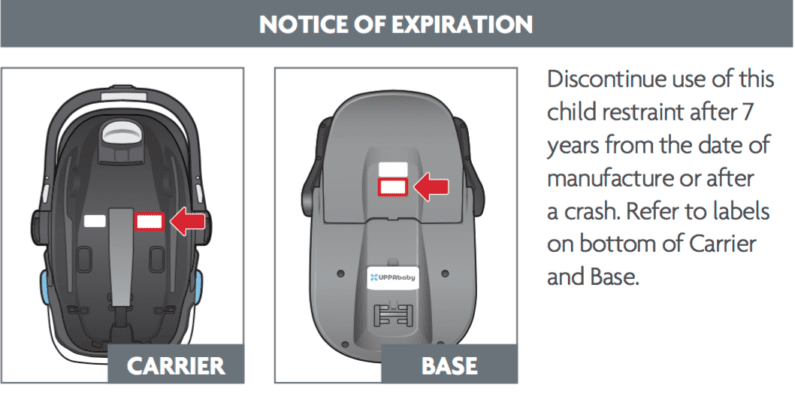 uppababy mesa infant car seat expiration